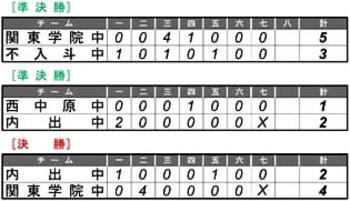 H23chuharukenfinalscore_3