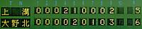 H26chushiminfinalscore_2